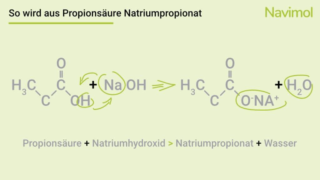 So wird aus Propionsäure Natriumpropionat